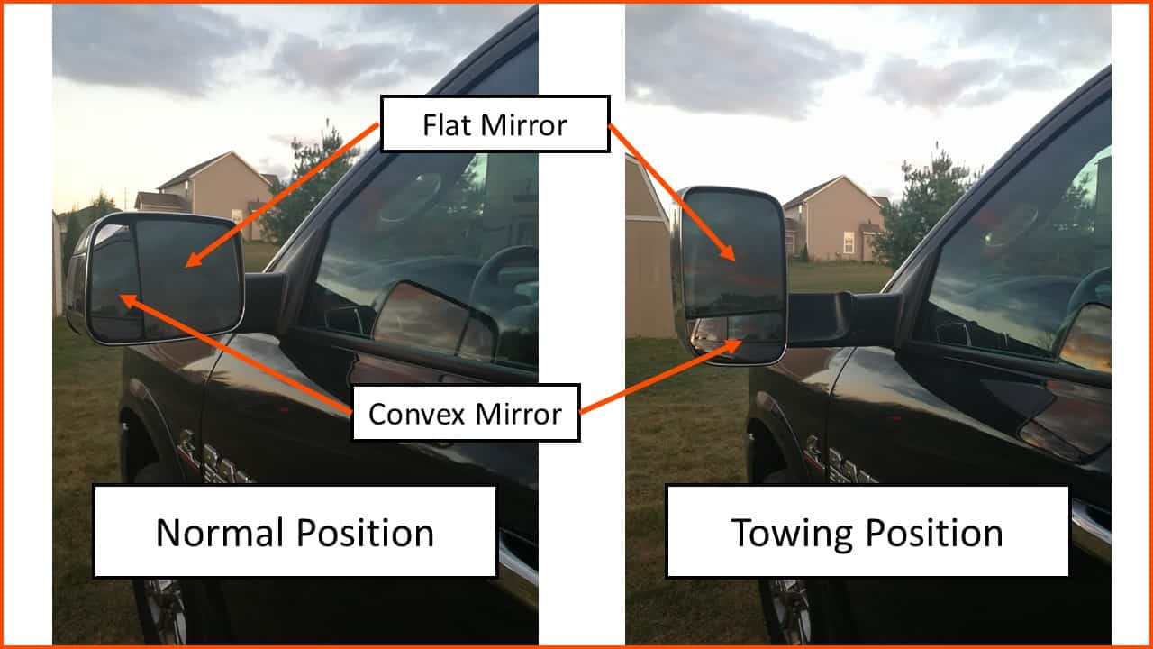 towing   mirror positions