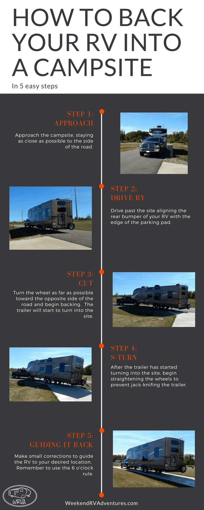 how to back and rv into a campsite